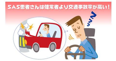 居眠り運転による交通事故は健常者の7倍も高いという報告があります!